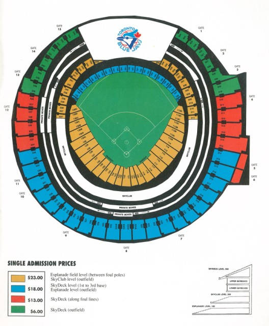 500 level seats cheaper than they were 10+ years ago