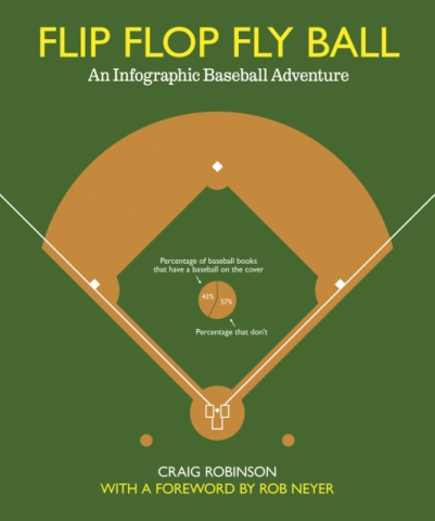 Book Review: Flip Flop Fly Ball