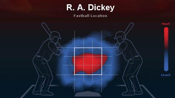 R.A. Dickey's Amazing Fastball