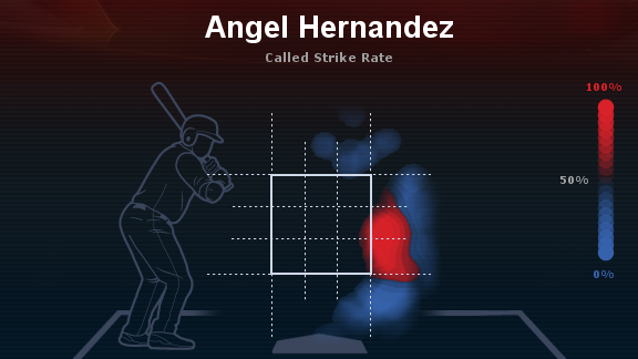 Strike Zone 14